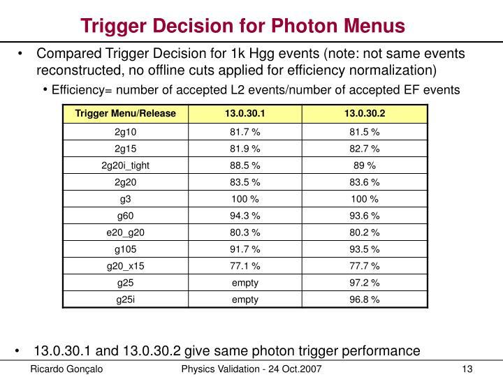 Trigger Decision for Photon Menus