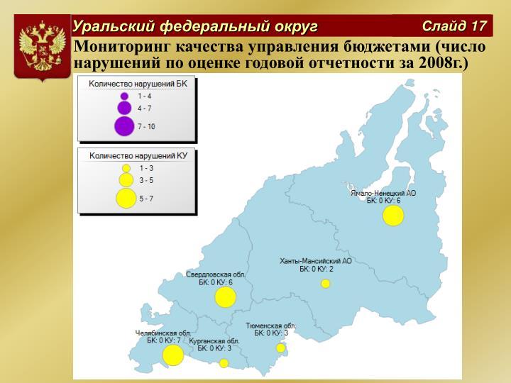 Мониторинг качества управления бюджетами (число нарушений по оценке годовой отчетности за 2008г.)