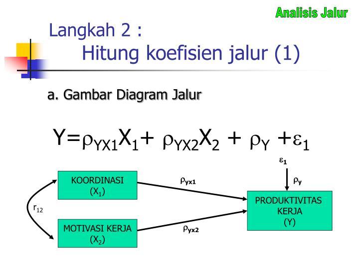 Ppt analisis jalur powerpoint presentation id5926483 analisis jalur ccuart Choice Image