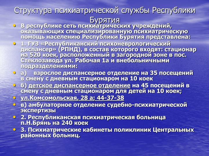 Структура психиатрической службы Республики Бурятия