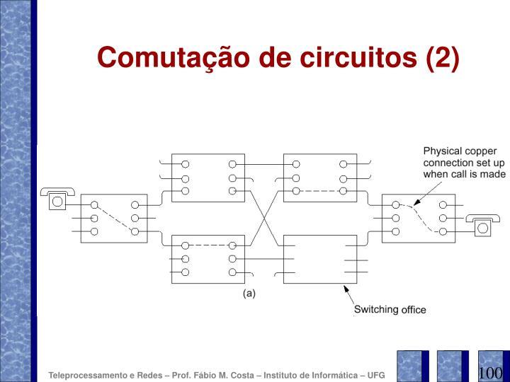 Comutação de circuitos (2)