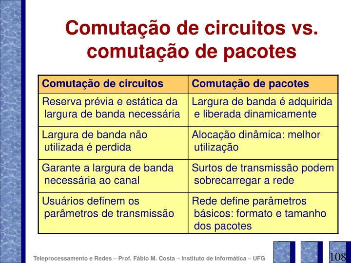 Comutação de circuitos vs. comutação de pacotes