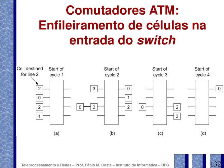 Comutadores ATM: Enfileiramento de células na entrada do