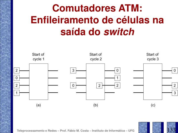 Comutadores ATM: Enfileiramento de células na saída do