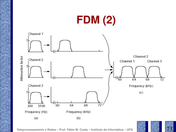 FDM (2)
