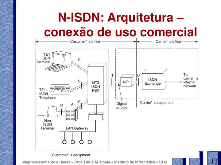N-ISDN: Arquitetura – conexão de uso comercial