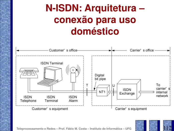 N-ISDN: Arquitetura – conexão para uso doméstico