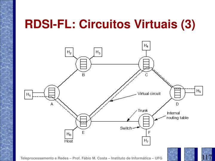 RDSI-FL: Circuitos Virtuais (3)