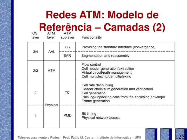 Redes ATM: Modelo de Referência – Camadas (2)