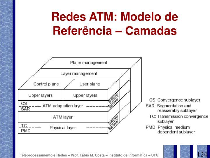 Redes ATM: Modelo de Referência – Camadas