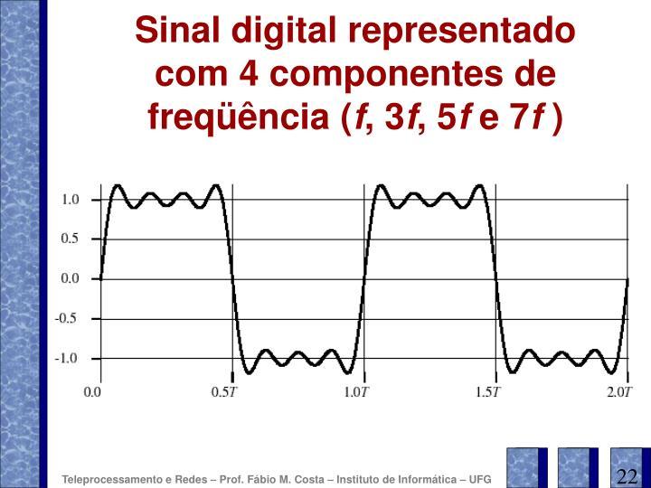 Sinal digital representado com 4 componentes de freqüência (