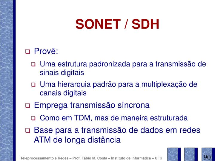 SONET / SDH