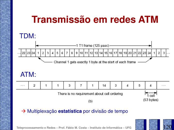 Transmissão em redes ATM