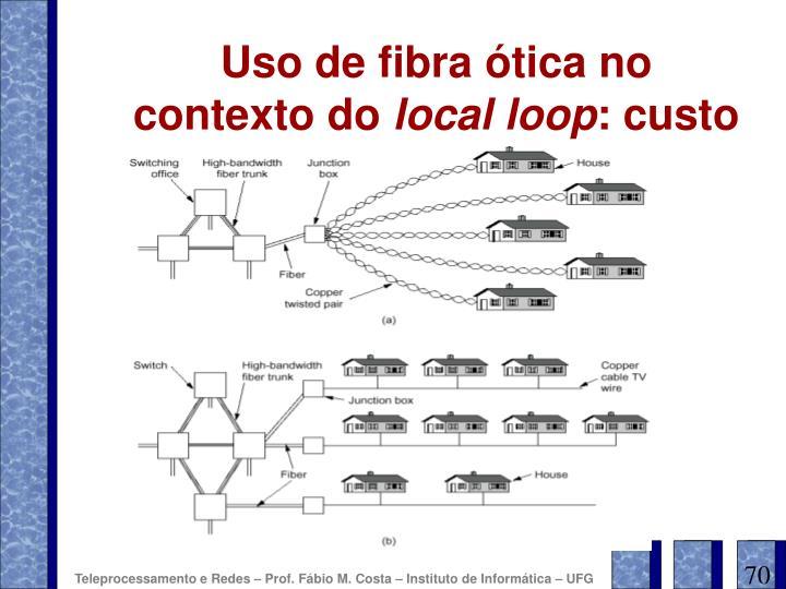 Uso de fibra ótica no contexto do