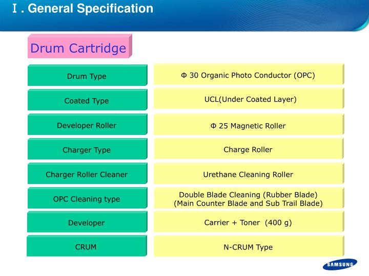 Ⅰ. General Specification