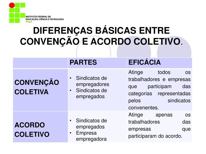 DIFERENÇAS BÁSICAS ENTRE CONVENÇÃO E ACORDO COLETIVO