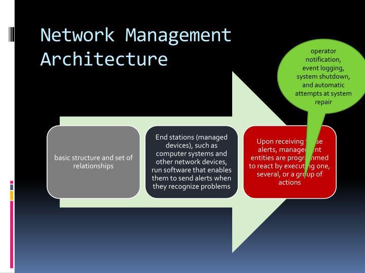 Network Management Architecture