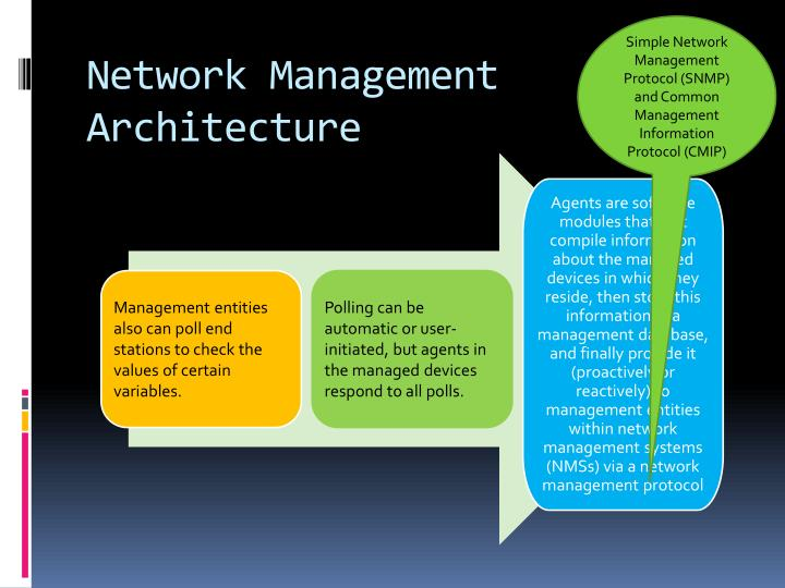 Simple Network Management Protocol (SNMP) and Common Management Information Protocol (CMIP)