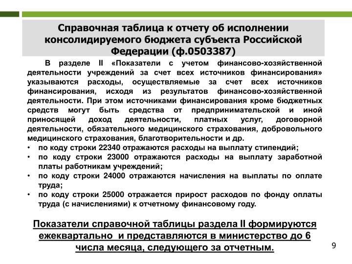 Справочная таблица к отчету об исполнении консолидируемого бюджета субъекта Российской Федерации (ф.0503387)