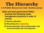 the hierarchy ca public resources code section 40051