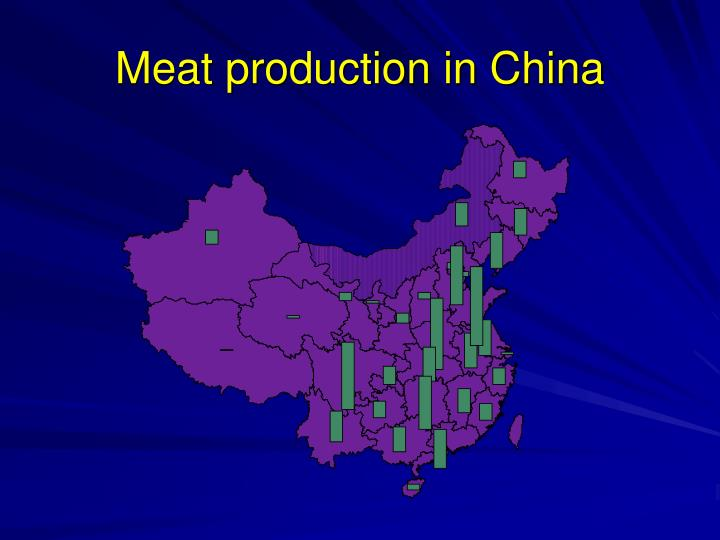 Meat production in China