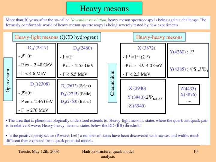 Heavy mesons