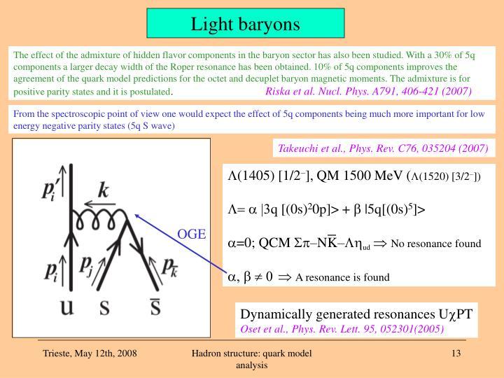 Light baryons