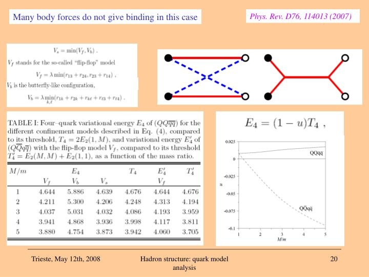 Many body forces do not give binding in this case