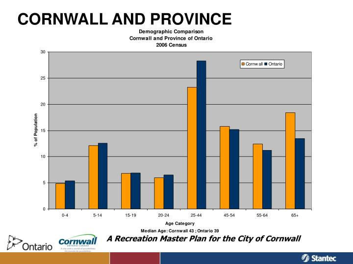 CORNWALL AND PROVINCE