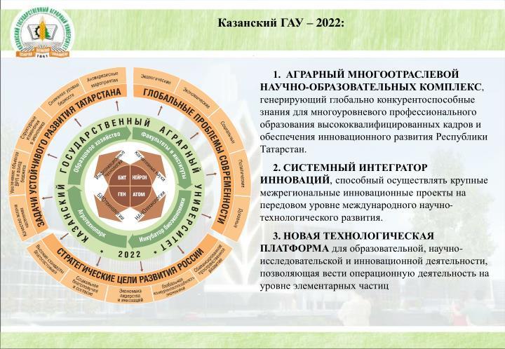 Казанский ГАУ – 2022: