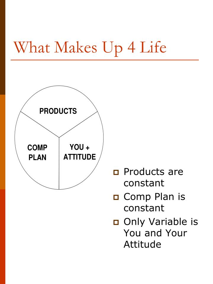 What Makes Up 4 Life