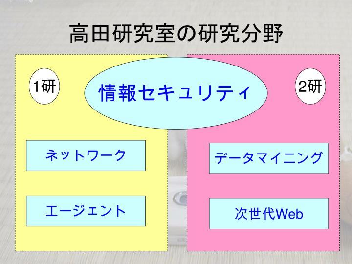 高田研究室の研究分野