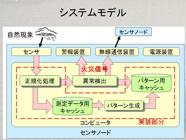 システムモデル