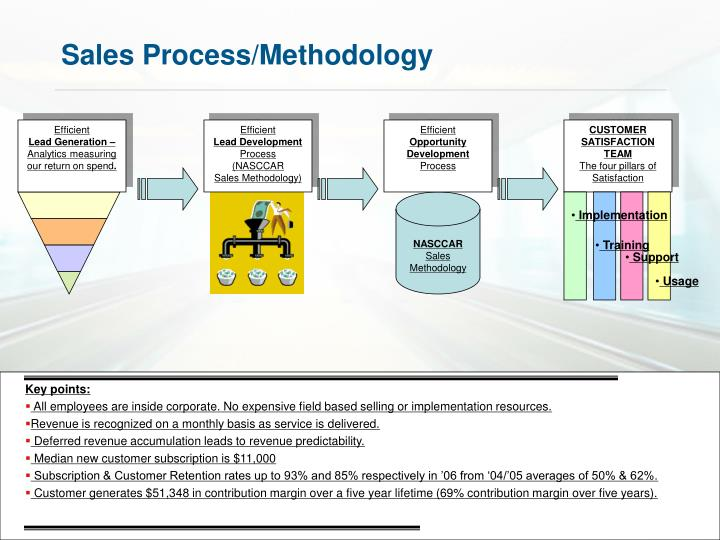Sales process methodology