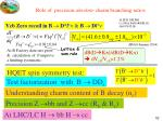 role of precision absolute charm branching ratios