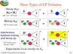 three types of cp violation