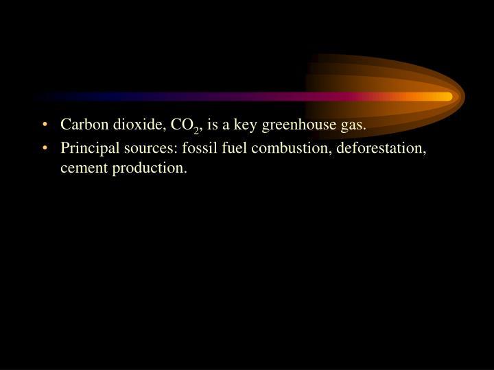 Carbon dioxide, CO