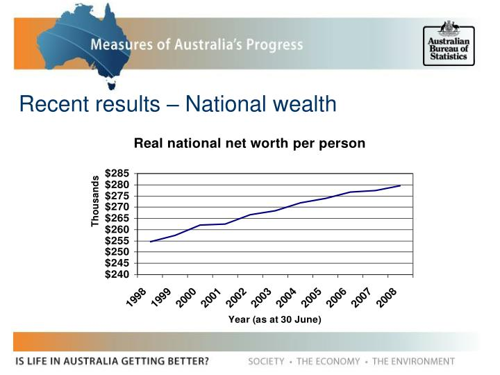 Recent results – National wealth