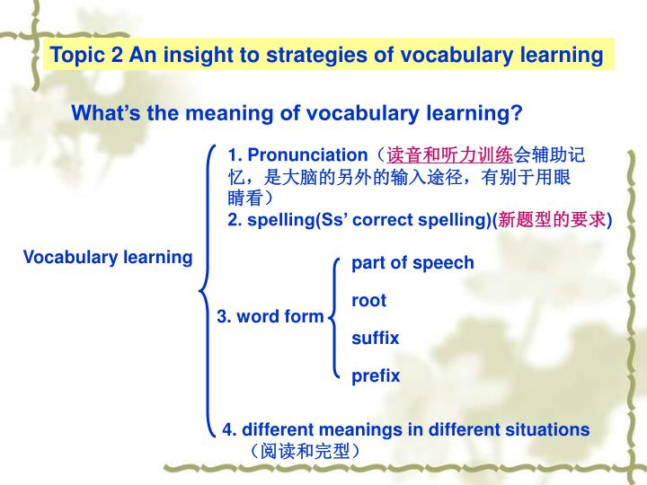 Topic 2 An insight to strategies of vocabulary learning