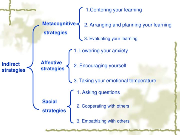 1.Centering your learning