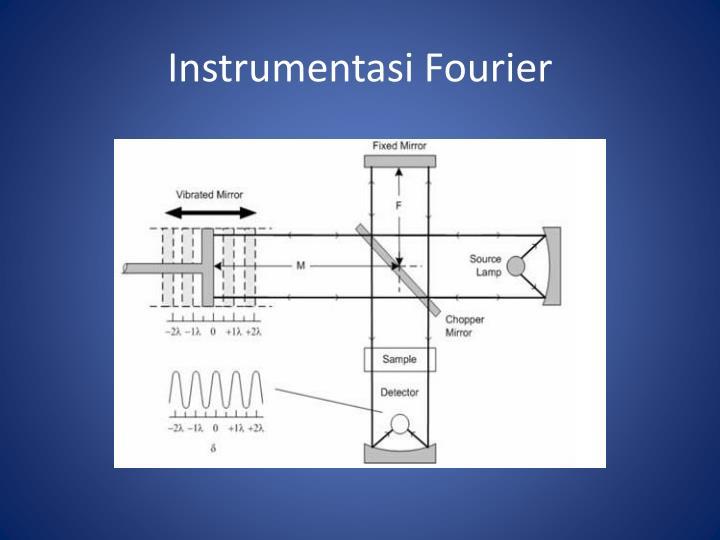 Instrumentasi Fourier