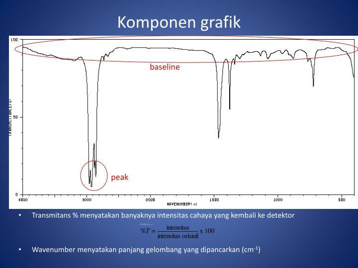 Komponen grafik