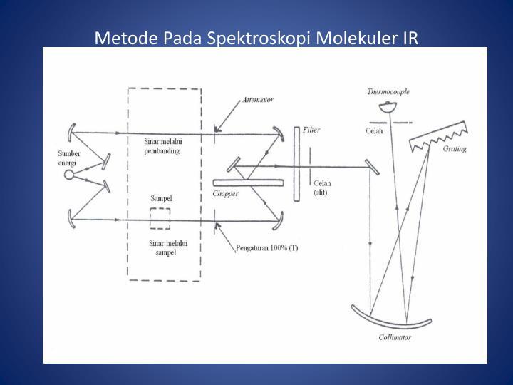 Metode Pada Spektroskopi Molekuler IR