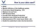 how is your data used