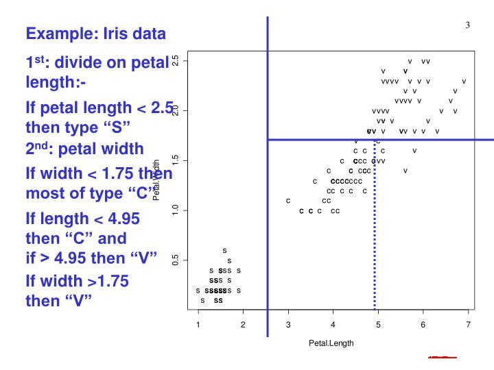 Example: Iris data