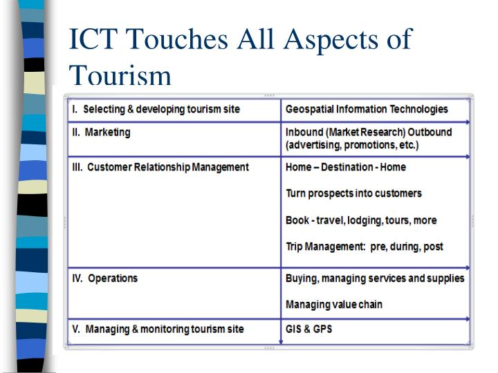 ICT Touches All Aspects of Tourism