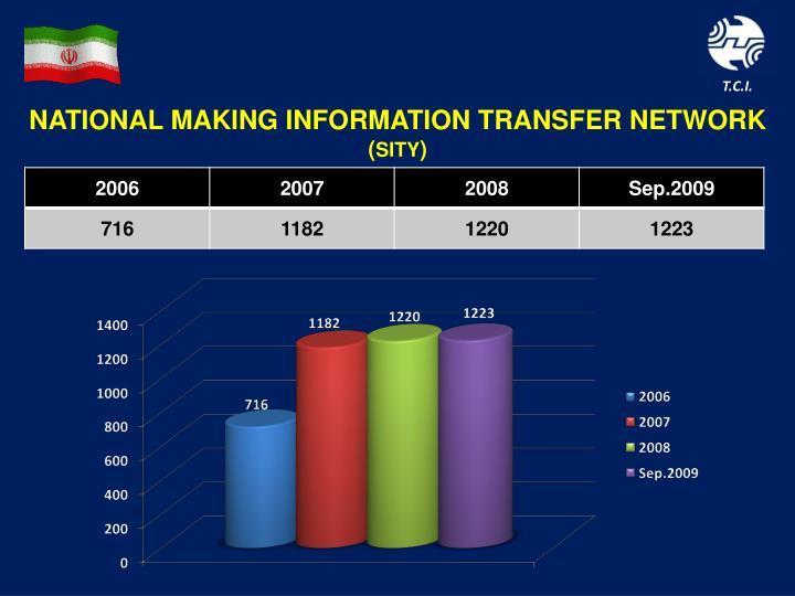 NATIONAL MAKING INFORMATION TRANSFER NETWORK