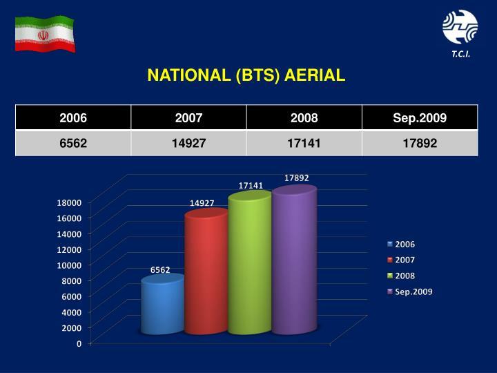 NATIONAL (BTS) AERIAL