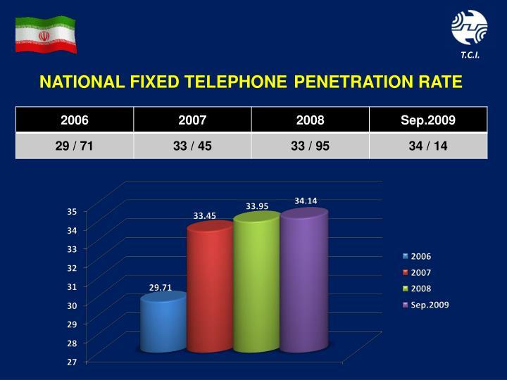 NATIONAL FIXED TELEPHONE