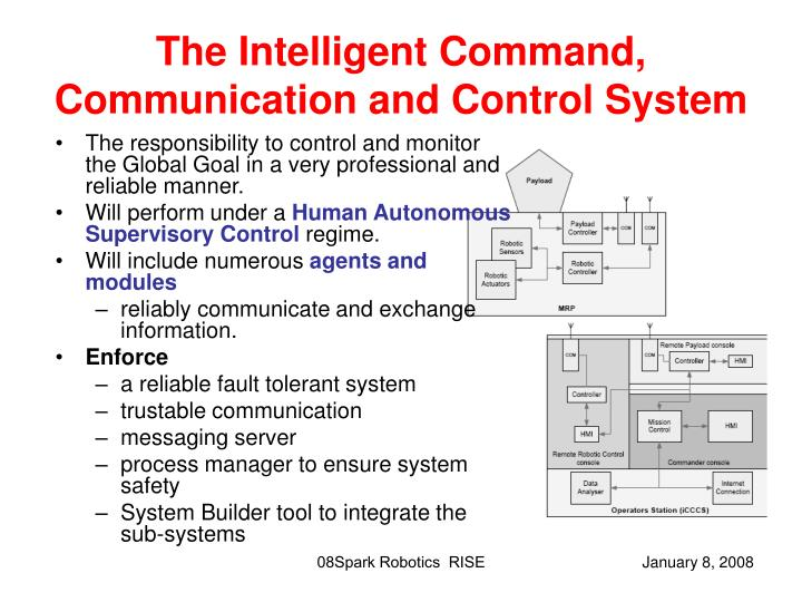 The Intelligent Command, Communication and Control System